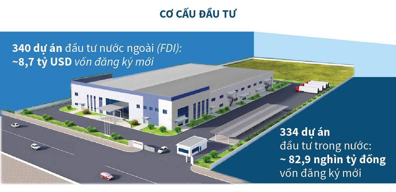 co-cau-info-fd i-2019.jpg