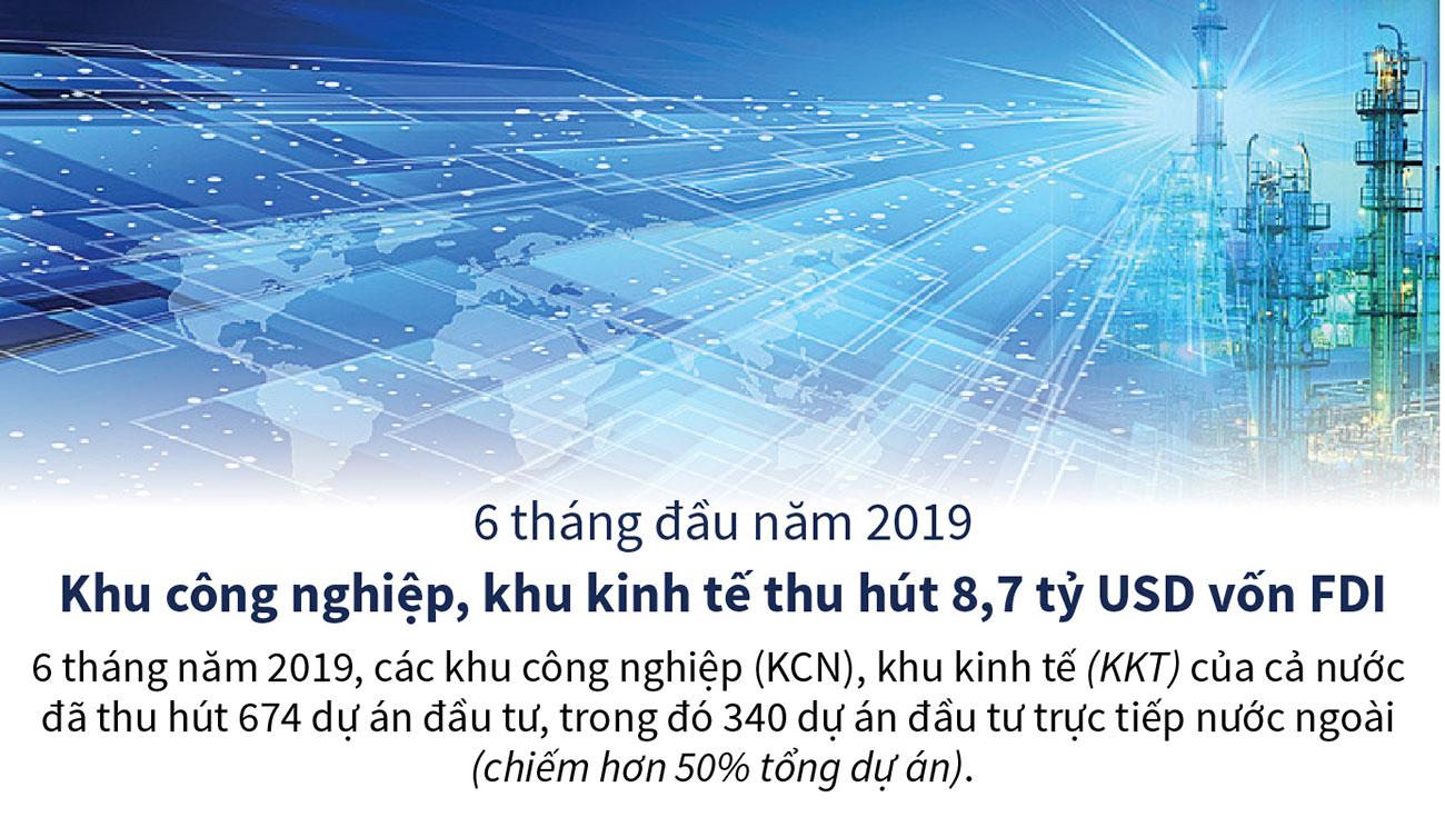 info-fdi-2019. jpg