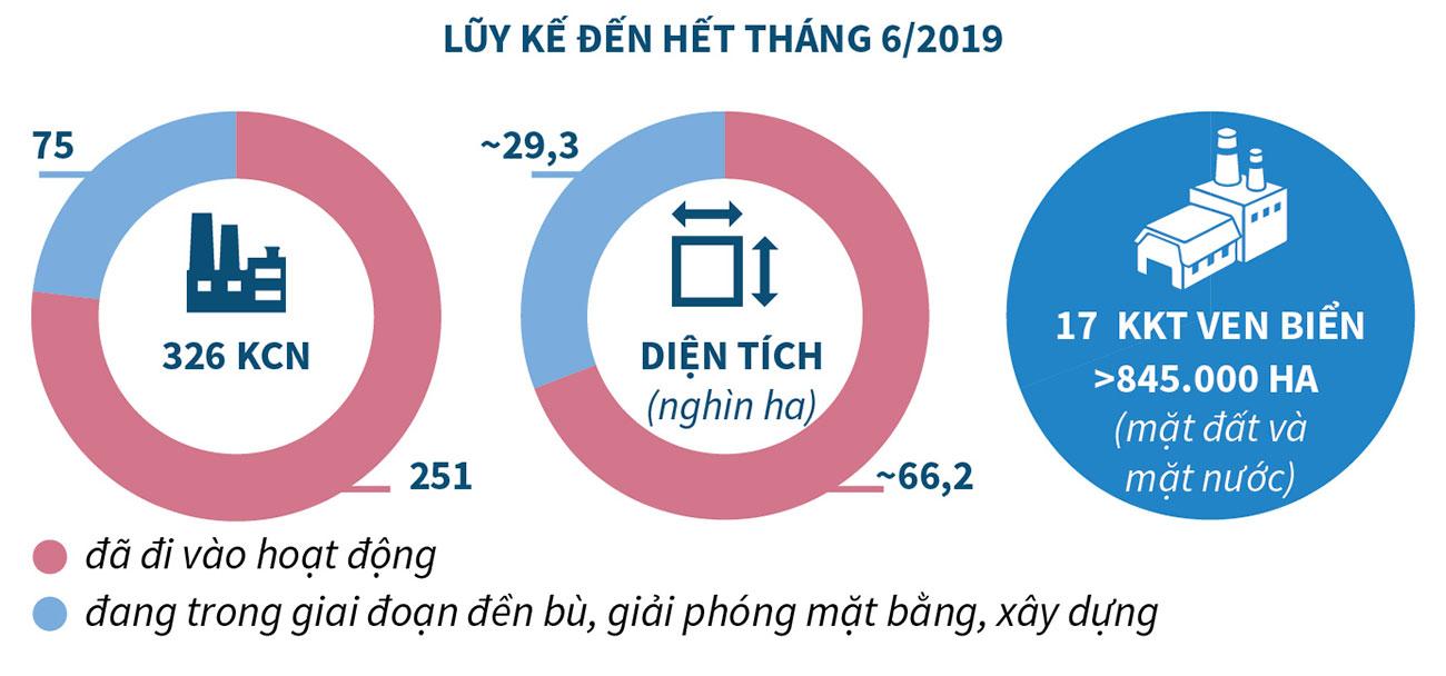 luy-ke-info-fd i-2019.jpg
