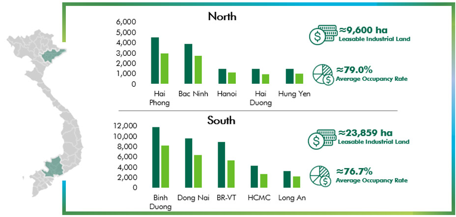 five largest markets in North and South Vietnam